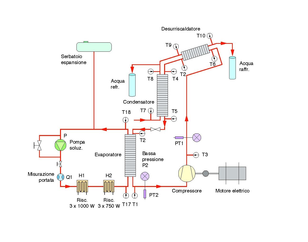 Schema Collegamento Gruppo Frigo : Schema idraulico pompa di calore fare una mosca
